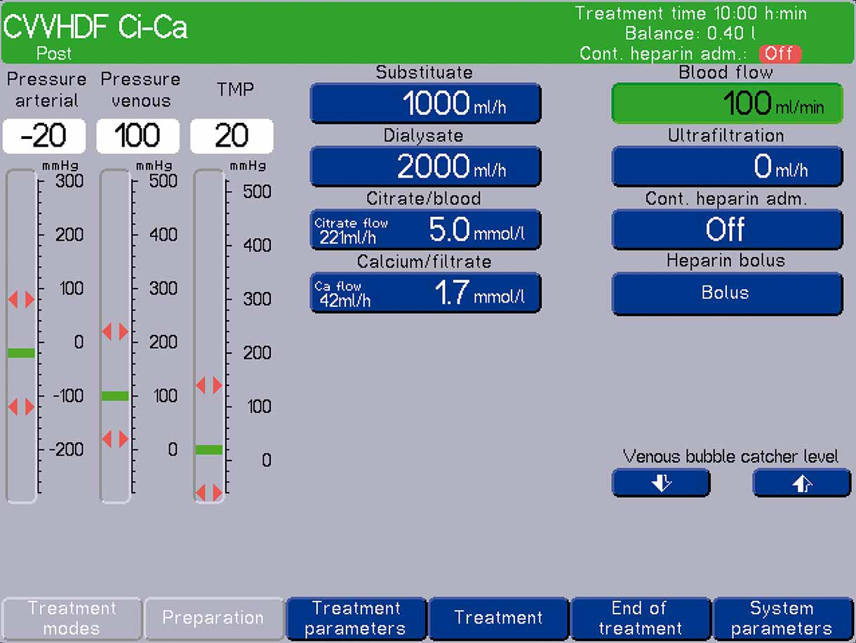 Standard settings for the multiFiltrate Ci-Ca postCVVHDF
